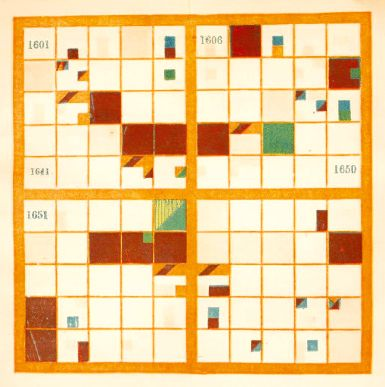 Elizabeth Palmer Peabody's chart of significant events of the 17th century. The chart is a 10 by 10 square grid, for a total of 100 squares, each representing a year from the 17th century. The chart is read from left to right and from top to bottom such that the year 1601 corresponds to the top left square and 1700 corresponds to the bottom right square. Each square is further split up into nine smaller squares, each which represents a specific type of event, according to the following key:   Battles, Sieges, Beginning of War Conquests, Annexations, Unions Losses and Disasters Falls of States Foundations of States and Revolutions Treaties and Sundries Births Deeds Deaths, of remarkable individuals  These smaller squares are also read from left to right and from top to bottom such that the top left square corresponds to 1 and the bottom right square corresponds to 9. Major events are shaded based on the year in which they occur (indicated by the square on the 10x10 grid) and the type of event they are (indicated by the smaller 9 squares). They are shaded based on color as well, with each color representing a different country involved in the events.