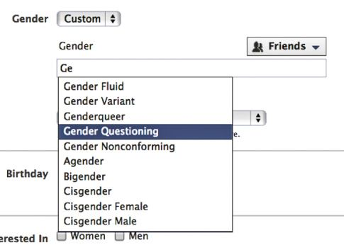 """A screenshot of the gender selection options on Facebook, circa 2018. There is a drop down menu which includes the following choices: Gender Fluid, Gender Variant, Genderqueer, Gender Questioning, Gender Nonconforming, Agender, Bigender, Cisgender, Cisgender Female & Cisgender Male. The cursor is hovering over """"Gender Questioning"""" and it is highlighted in blue."""