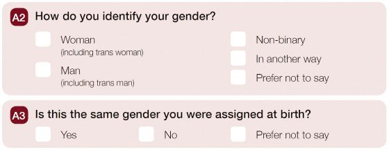 """The image shows a screenshot from the Positive Voices survey conducted on people living with HIV in England and Wales. The screenshot contains two questions, each multiple choice. The first question reads """"How do you identify your gender?"""" with the answer choices being """"Woman (including trans woman)"""", """"Man (including trans man)"""", """"Non-binary"""", """"In another way"""", and """"Prefer not to say."""" The second question is a follow-up question which reads """"Is this the same gender you were assigned at birth?"""" and the answer choices include """"Yes"""", """"No"""", and """"Prefer not to say."""""""