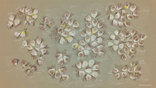 A data visualization which aims to depict the emotional toll of caregiving. The visualization is a graphic poster of white flower petals, each with slightly different details: some have small pink blotches, some have darker red dots; some have yellow shading, and some have red lines extending out of them. The petals are clustered in groups of two to ten. The groups are connected by thin white lines. There is white handwritten text alongside each of the clusters of petals, but it is not legible in this image. A close-up of the image, with more information about what the details represent, can be found in figure 07.09b below.