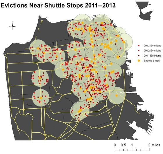 """A map of evictions in San Francisco titled """"Evictions Near Shuttle Stops 2011-2013."""" The map shows (1) commuter routes for the shuttles, denoted by yellow lines, (2) locations at which evictions occurred, denoted by small red dots (bright red for 2013 evictions, red for 2012 evictions, and dark red for 2011 evictions), and (3) locations of tech shuttle stops, denoted by thicker orange dots. The tech stops are surrounded by a ~1 mile radius, which is shown with a shaded light-yellow circle. Almost all of the shuttle stops have evictions within their ~1 mile radius."""