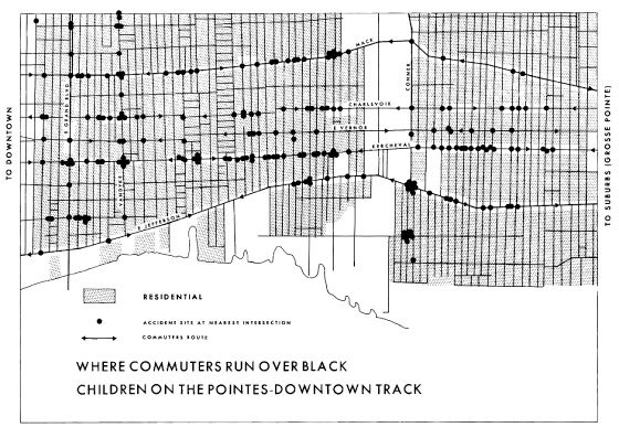 """A map of downtown Detroit titled """"Where Commuters Run Over Black Children on the Pointes-Downtown Track."""" The map shows (1) commuter routes, denoted by double-ended arrows, (2) residential areas, denoted by a shaded region, and (3) the accident site at the nearest intersection, denoted by black dots. The commuter routes generally run in the eastward-westward direction and every one of them has a sizable amount of Black children killed."""