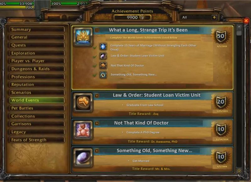 An image of a modified achievement from the game World of Warcraft